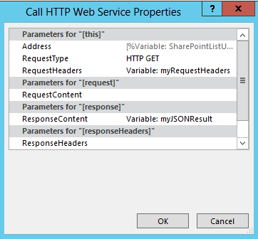 the request headers are accept applicationjson odataverbose and you can place that into a string type as well and call it into the http web service